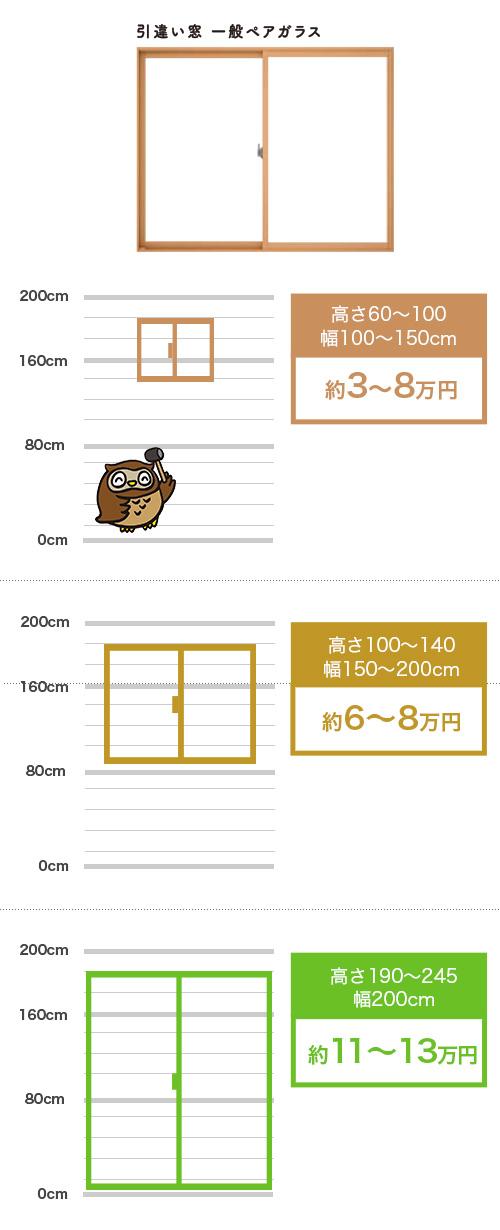 引違い窓 参考価格例(商品代+工事費)